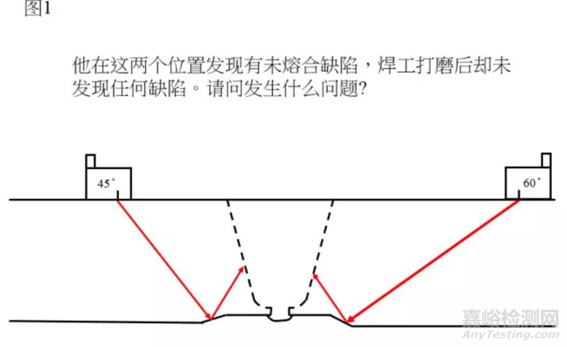 电厂主蒸汽管对接焊缝的超声波检测