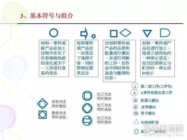IE七大手法介绍