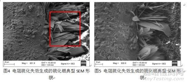 厚膜片状电阻硫化的失效机理及预防