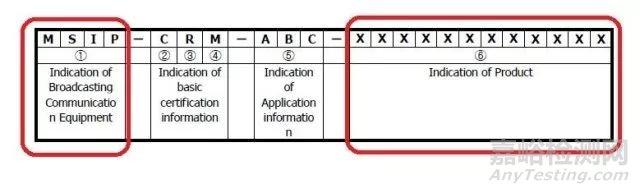 韩国(MSIP) RRA修改无线电通讯设备和电器法规