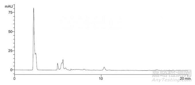 咖啡粉、饼干中丙烯酰胺的检测