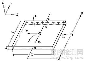 http://www.wlsyzx.ldu.edu.cn/zxwz/xiangmu/dianci/huoerxiaoying.files/image006.jpg