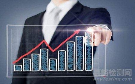 最新!2018年检测行业统计数据出炉!近4万家机构,市场增长超往年!