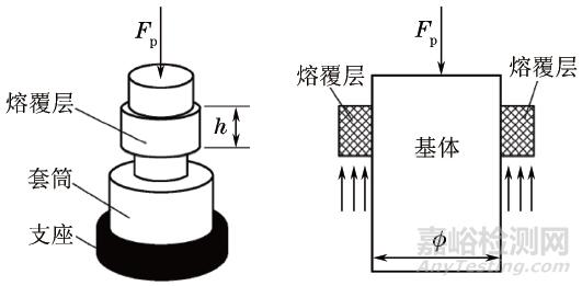 如何利用粘接试验方法测定激光熔覆层与基体结合强度?