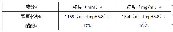 USP<1236>溶解度测定方法(二)