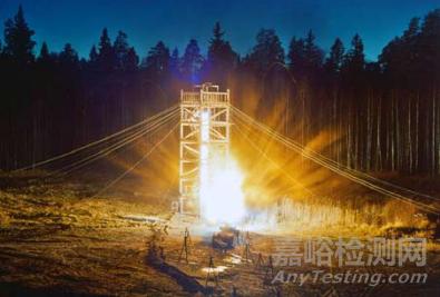 国外整机雷电试验系统综述