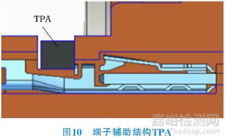 电动汽车高压连接器技术要求与检测要求