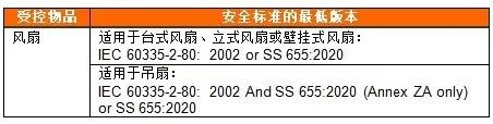 最新电子电气产品检测法规标准动态(202011)